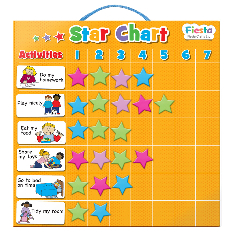 Star Chart – Small | Tumble Tots